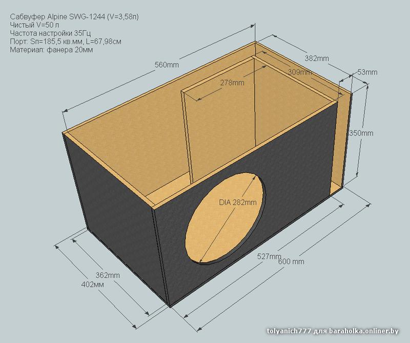 Изготовление корпусов для сабвуферов - Расчет и изготовление корпусов сабвуферов для автомобиля
