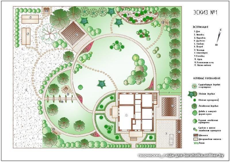 Готовые проекты ландшафтного дизайна участка 15 соток и проекты