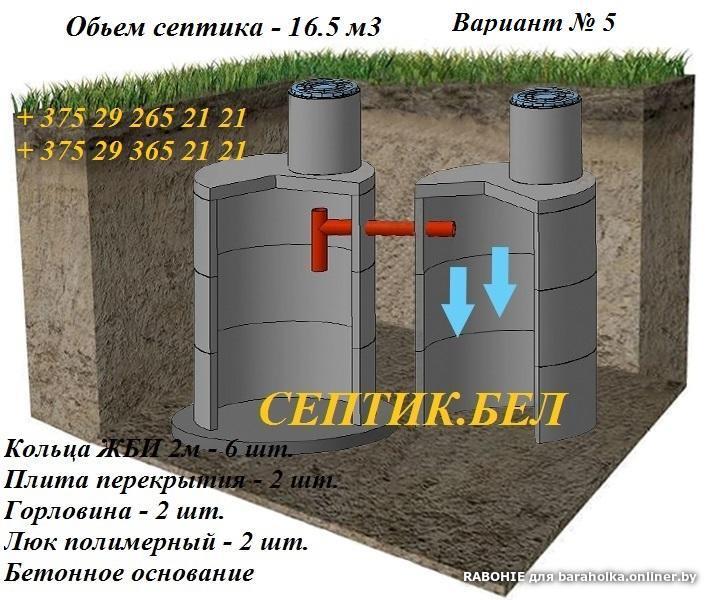 Шамбо из бетонных колец подробная инструкция