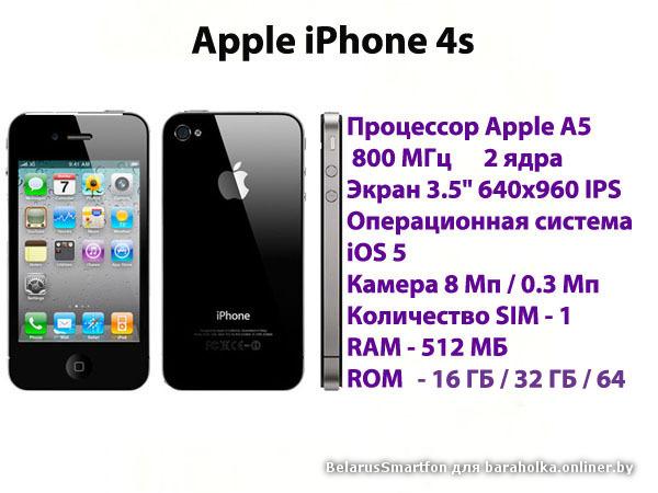 Айфон 4 с 16 гб характеристики