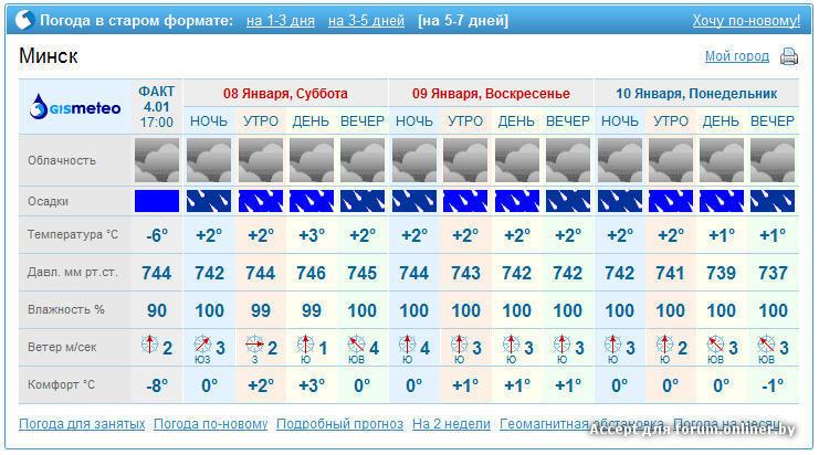 выбрать погода в алексеевке на две недели разные