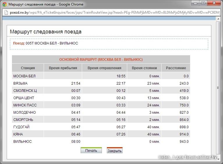 поезд минеральные воды минск маршрут следования ГИБДД, Отделения
