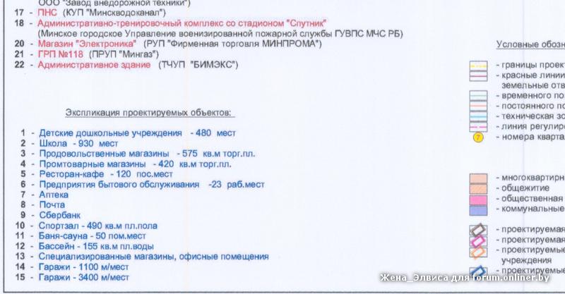 Эспликация проектир объектов.png