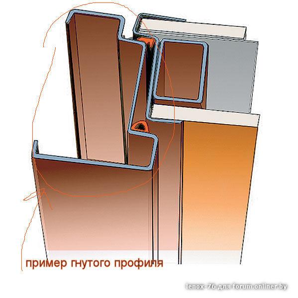 металлические двери профиль