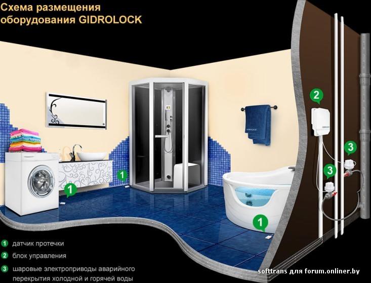 Датчики протечки воды устанавливаются... ванные комнаты; кухни; санузлы; душевые; прачечные; котельные...