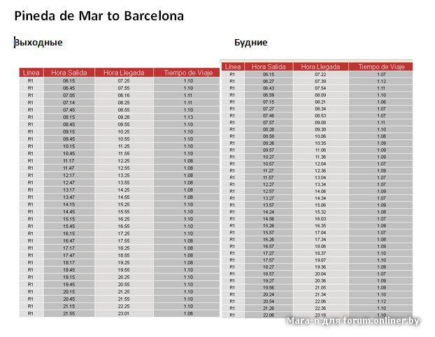 расписание электричек Барселона.