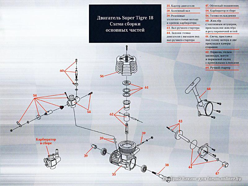 Схема сборки двигателя в