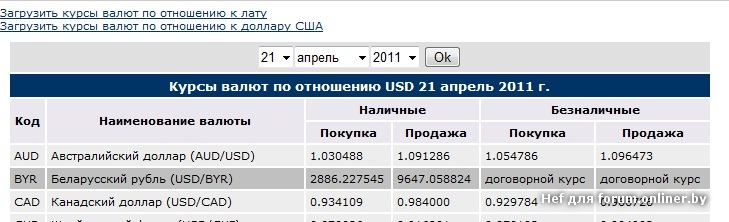 Кросс курс евро лит