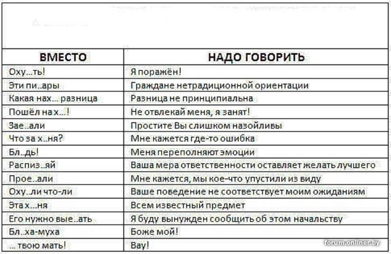 Правило руской речи маты на производстве