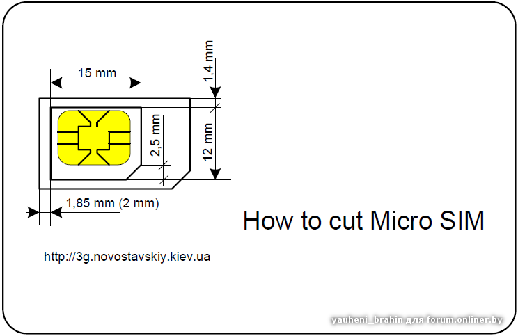 Micro sim карта своими руками фото