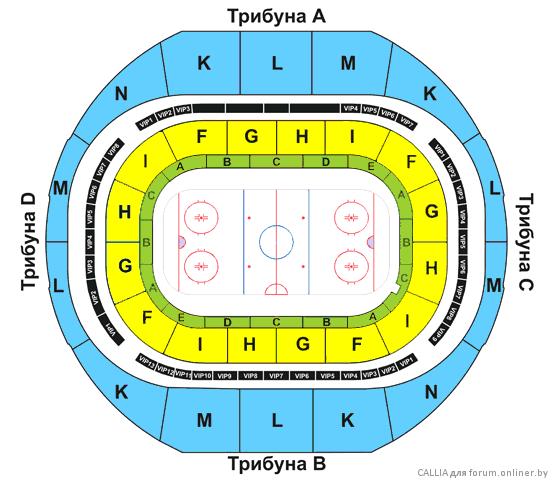 панорама минск-арены для