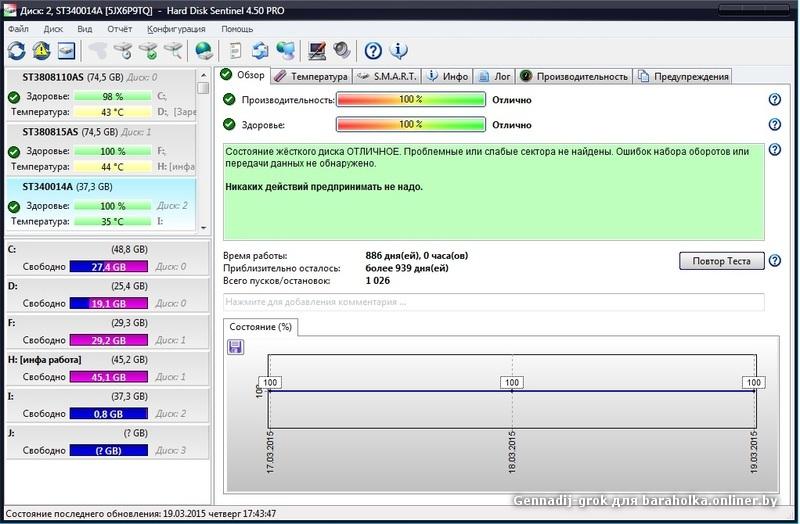 Скачать Hard Disk Sentinel Pro 4.60.5 Build 7377 Beta. Информация о програ