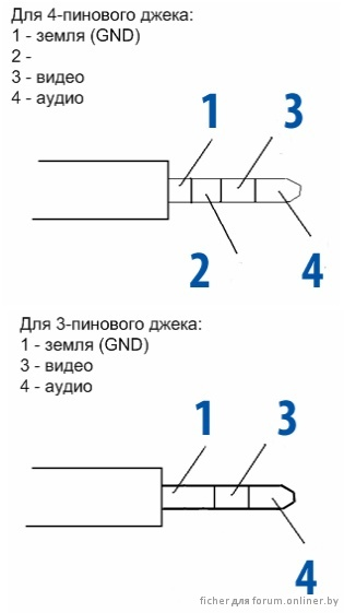 схему распиновки 3 и