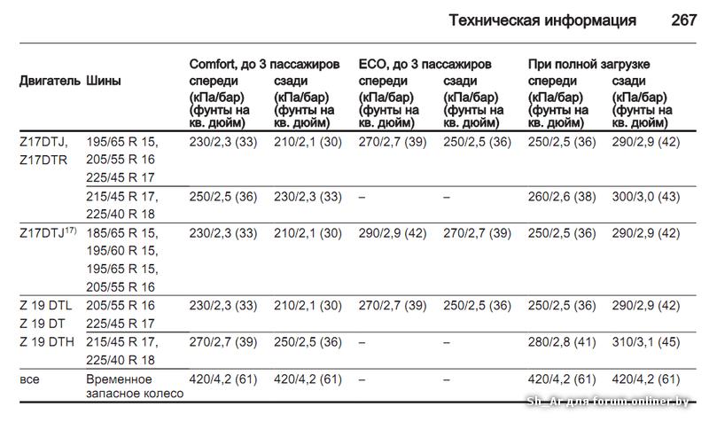 Техническая информация.png