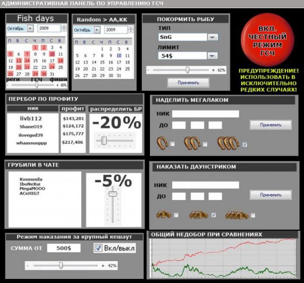 адм панель управл ГСЧ. твоя фишевая неадекватность в восприятии покера вдохновляет катать круглосуточно :f_biggrin...