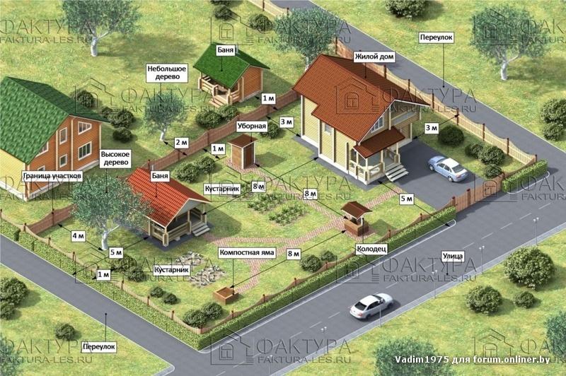 Построить дом на земле