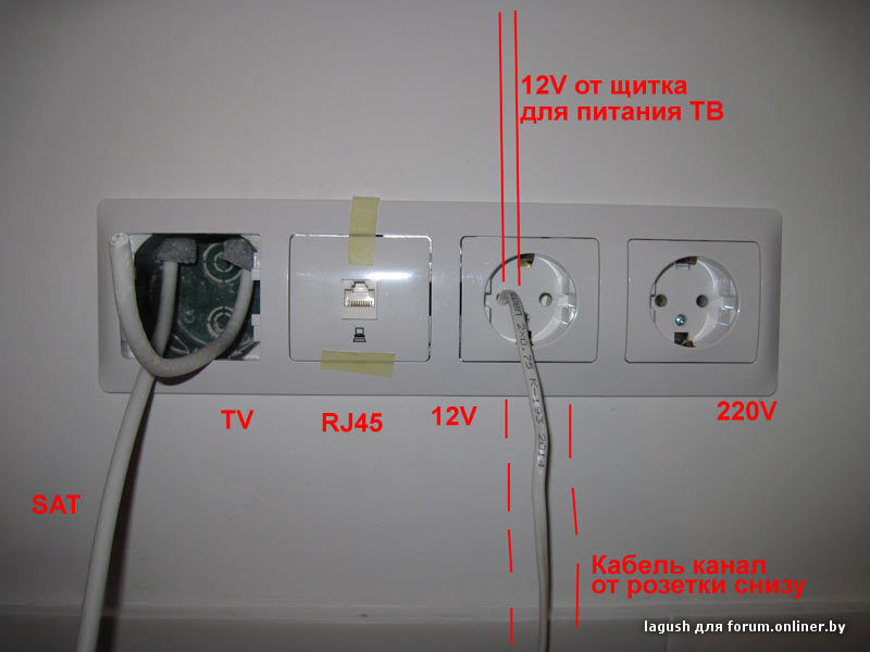 Как сделать розетку из проводов