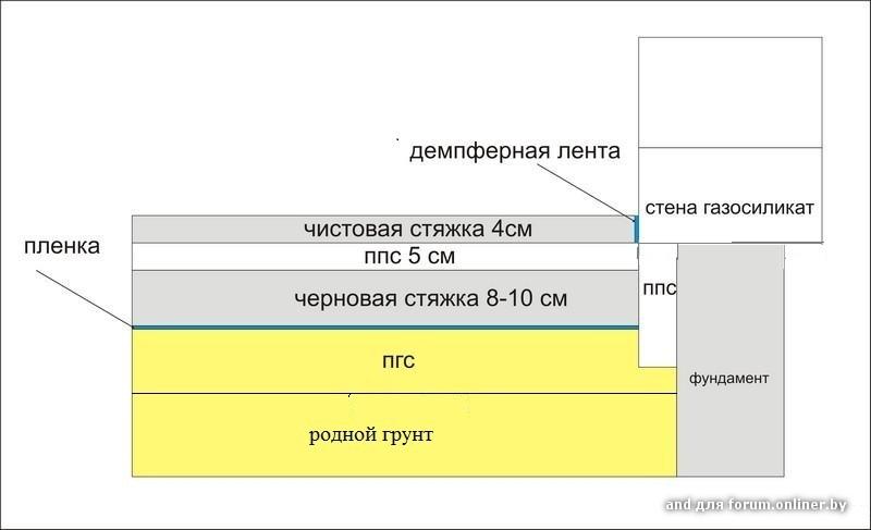 схема пола по грунту.jpg
