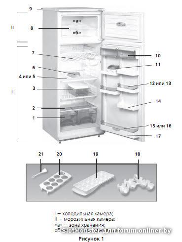 Есть холодильник, двухкамерный
