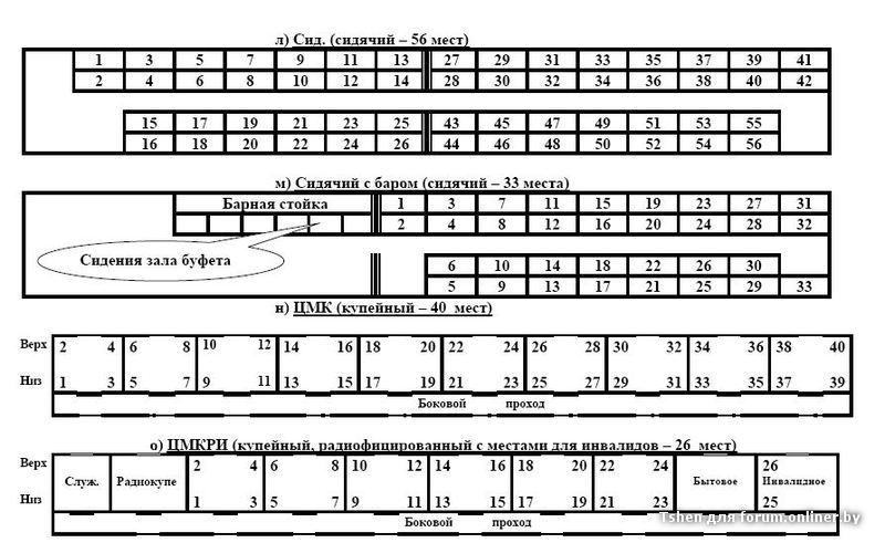 4.JPG. 8.Схема мест