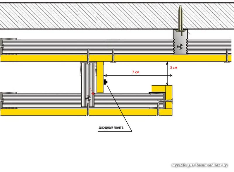 Как сделать подсветку натяжного потолка в гипсокартоне 994