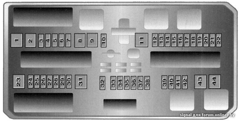 7.1.7. Провода, предохранители и реле Рис. 7.1.  Блок предохранителей в салоне автомобиля Opel Astra Защита...