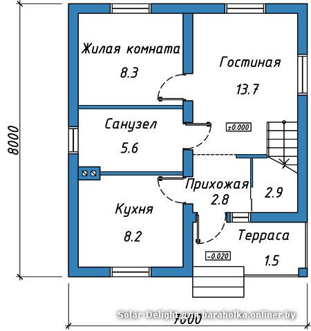 Сколько стоит фундамент дома в Королёве