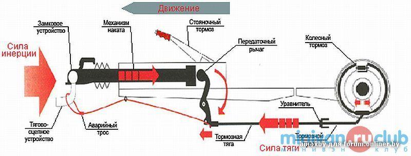 Прицеп для перевозки автомобилей Сантей 2500-51.  33 000 грн.  - Прицепы в Киеве на Slando.