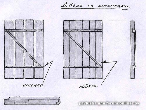 Деревянная дверь на сарай своими руками