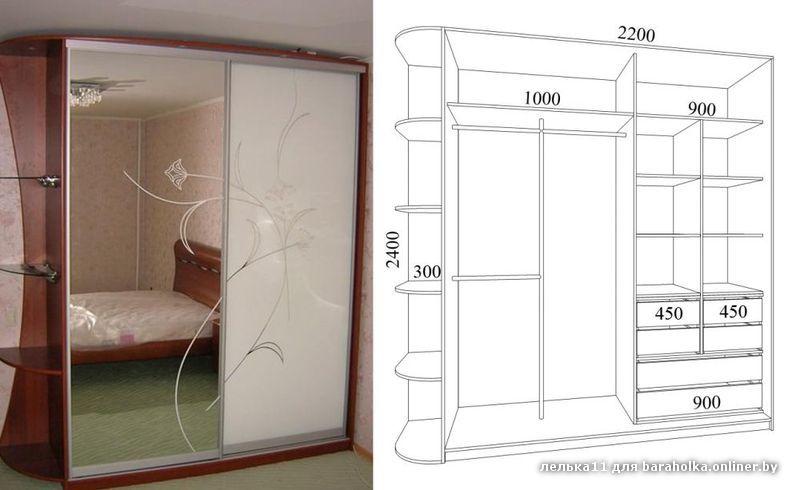 Шкафы-купе 2 метра дизайн внутри
