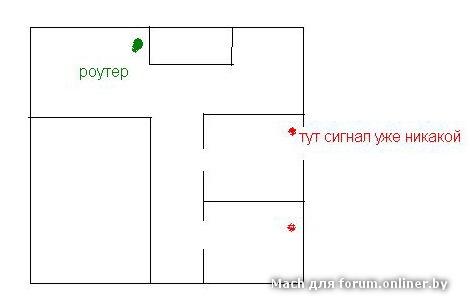 грубая план схема квартиры
