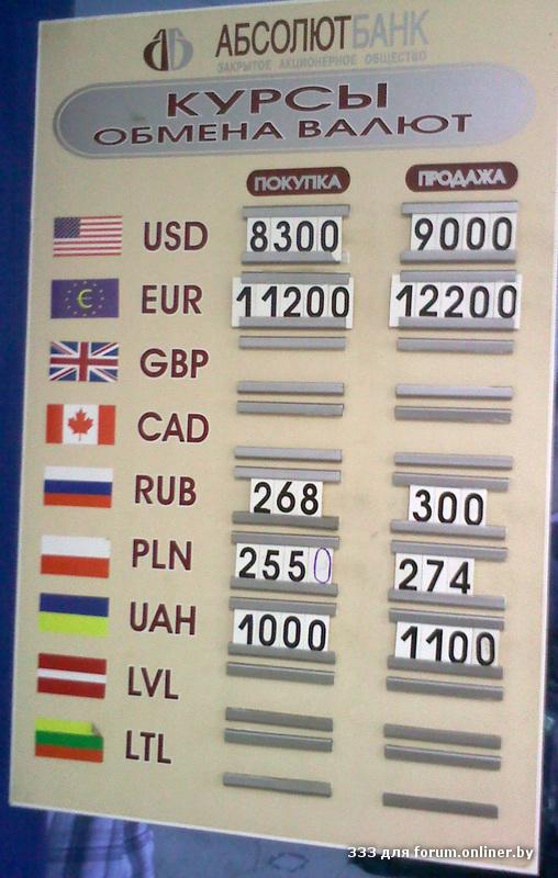 Курс валют на форекс котировка акций