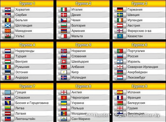 турнирная таблица дивизиона по футболу