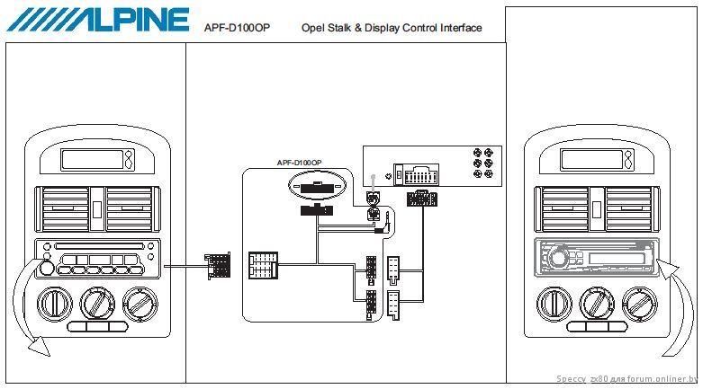 Alpine Apf S100op Инструкция