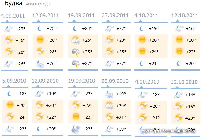 Температура на кипре на 14 дней