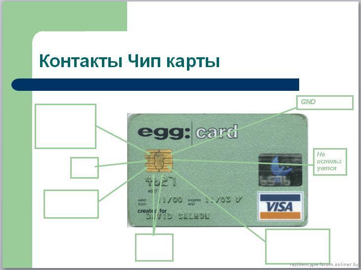 банковские карты сравнить цены Крымск