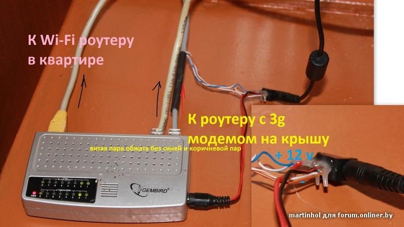 Как сделать антенну на 3g модеме