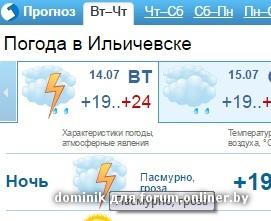 Отдых в черноморске (прежнее название города ильичевск) - базы отдыха, отзывы, цены, погода и тп