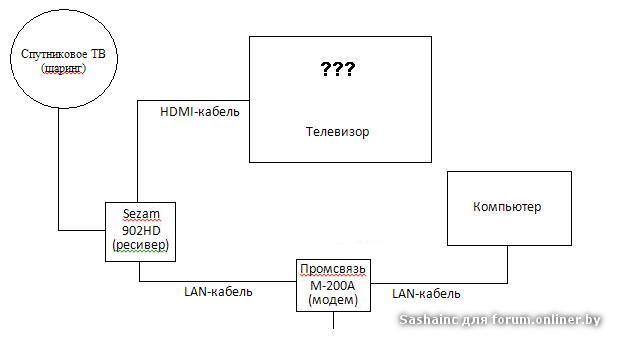 Схема подключения ТВ.JPG