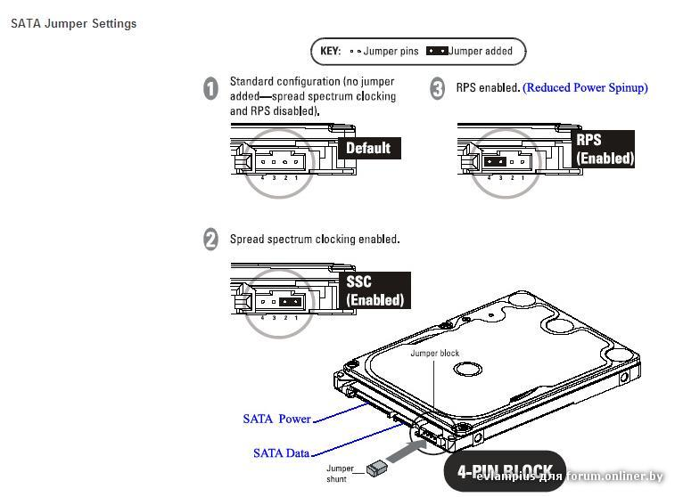 Akasa front bay 35 device adapter, frame to fit 35 device/ssd/hdd into a 525 bay