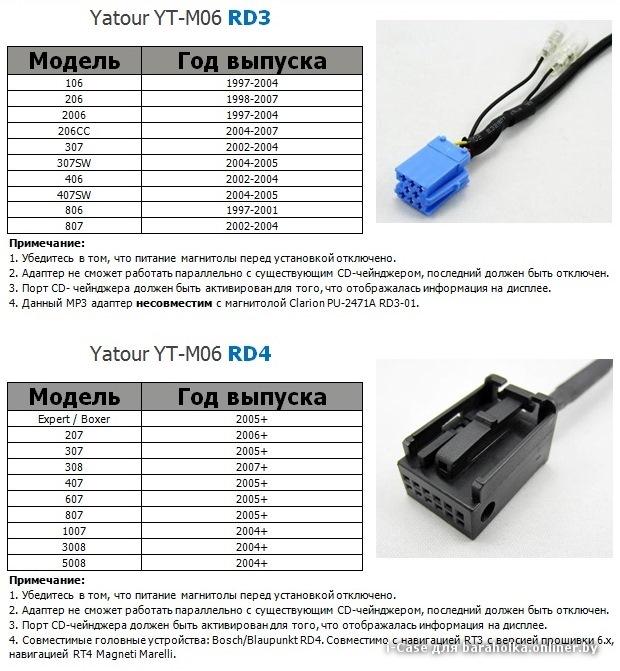 Yatour YT-M06 PIONEER