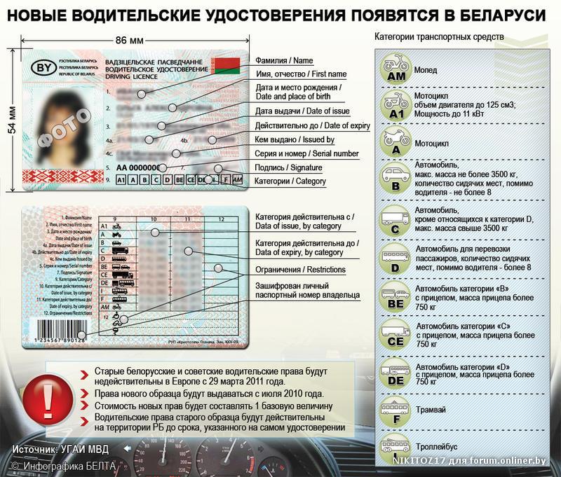трать время можно ли работать белорусы в россии водителем это как раз