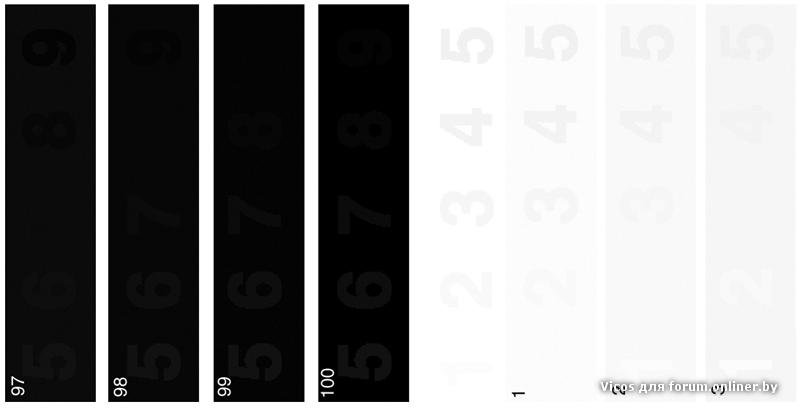тест онлайн красно-черная таблица