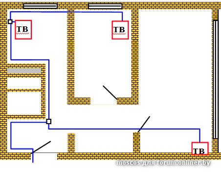 Схемы прокладки телевизионного кабеля по квартире