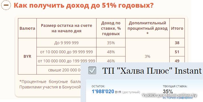 Банковская карта Брянск visa