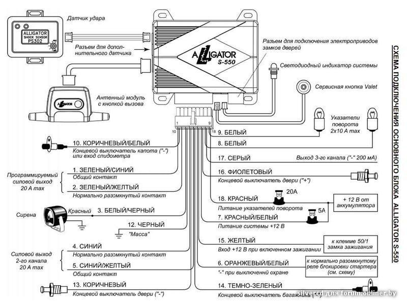 Инструкция pantera slr 5200