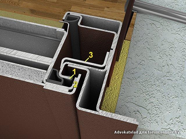 дверь металлическая 2 тип взлома изготовление