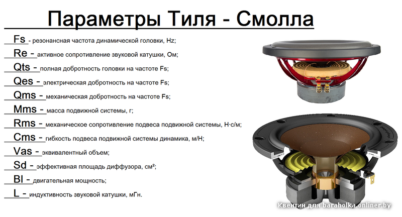 Измерение параметров тиля смолла в домашних условиях