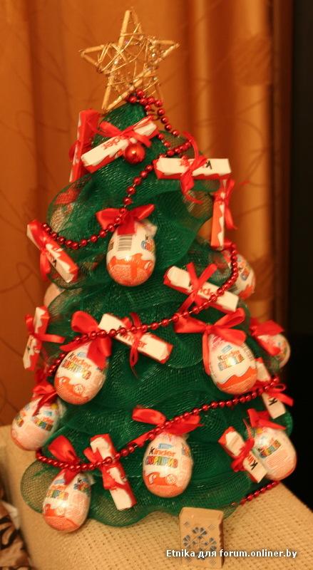 Кухонные Индукционный Игрушки на елку из киндеров