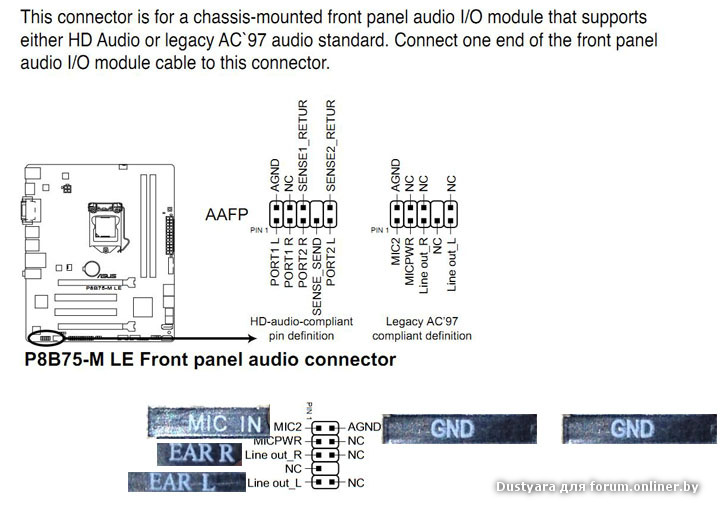 P4dual 915 gl схема подключения передней панели